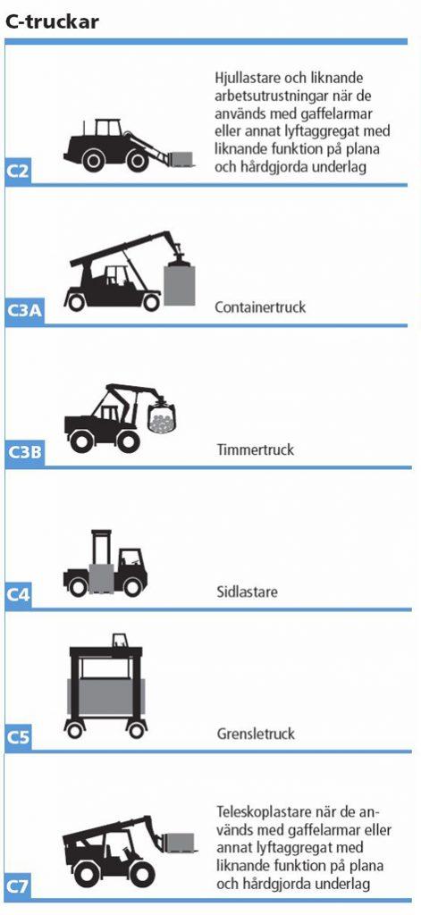 truckutbildning